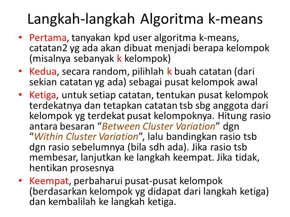 Langkah-langkah Algoritma k-means