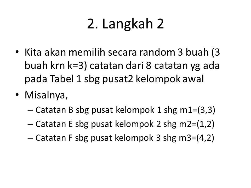 2. Langkah 2 Kita akan memilih secara random 3 buah (3 buah krn k=3) catatan dari 8 catatan yg ada pada Tabel 1 sbg pusat2 kelompok awal.