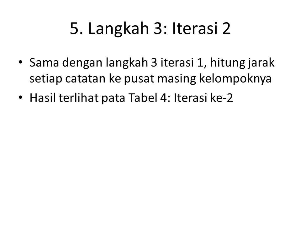 5. Langkah 3: Iterasi 2 Sama dengan langkah 3 iterasi 1, hitung jarak setiap catatan ke pusat masing kelompoknya.