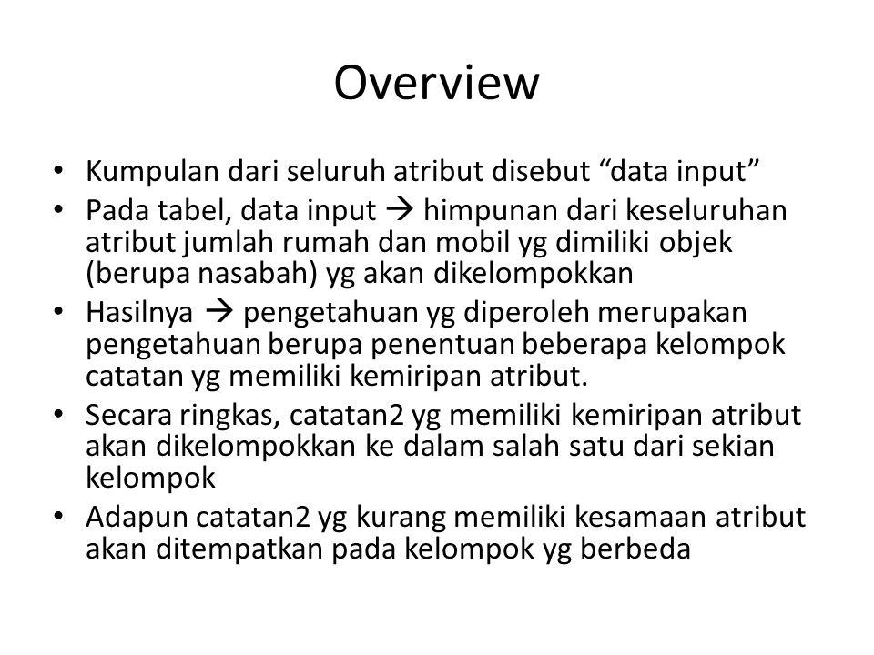 Overview Kumpulan dari seluruh atribut disebut data input