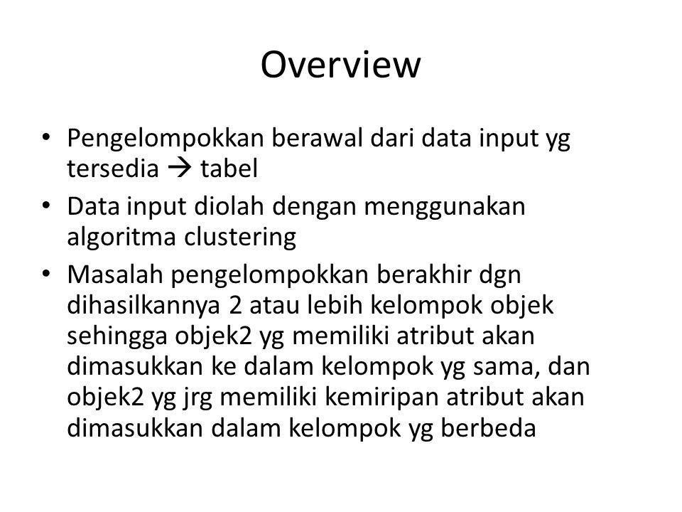 Overview Pengelompokkan berawal dari data input yg tersedia  tabel