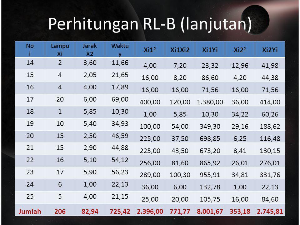Perhitungan RL-B (lanjutan)