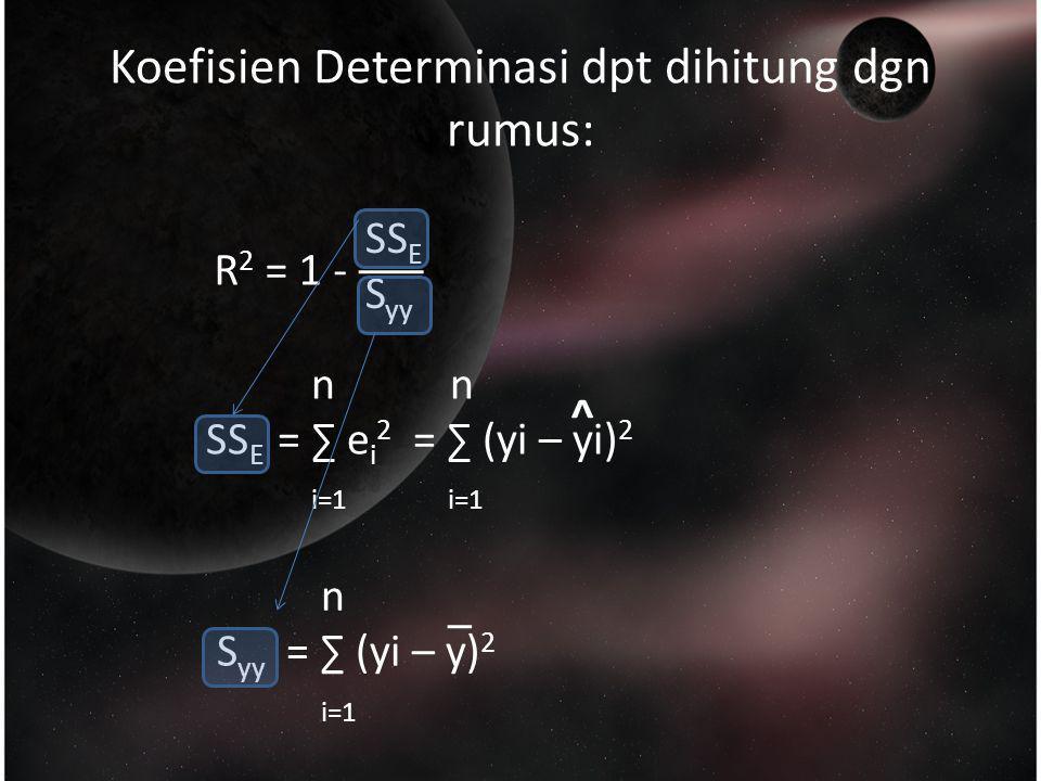 Koefisien Determinasi dpt dihitung dgn rumus: