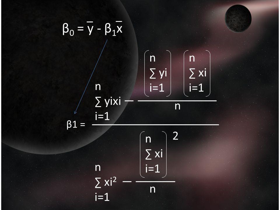 β0 = y - β1x _ n ∑ yi i=1 n ∑ xi i=1 n ∑ yixi i=1 n 2 n ∑ xi i=1 n