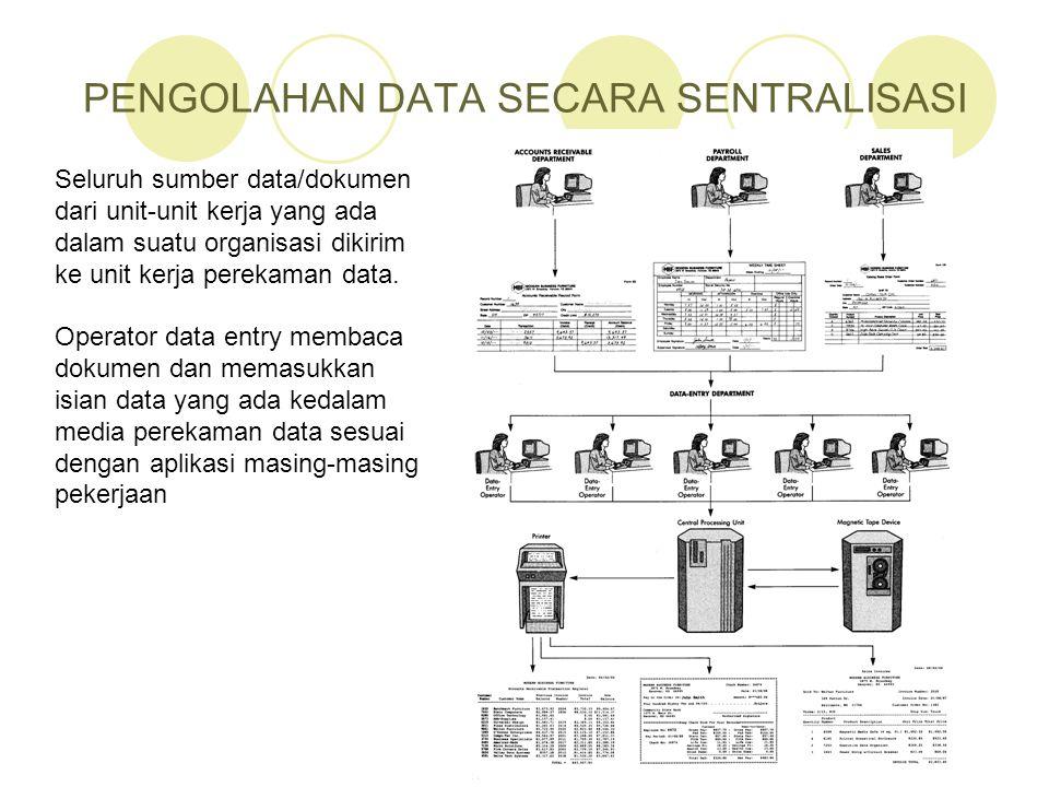PENGOLAHAN DATA SECARA SENTRALISASI