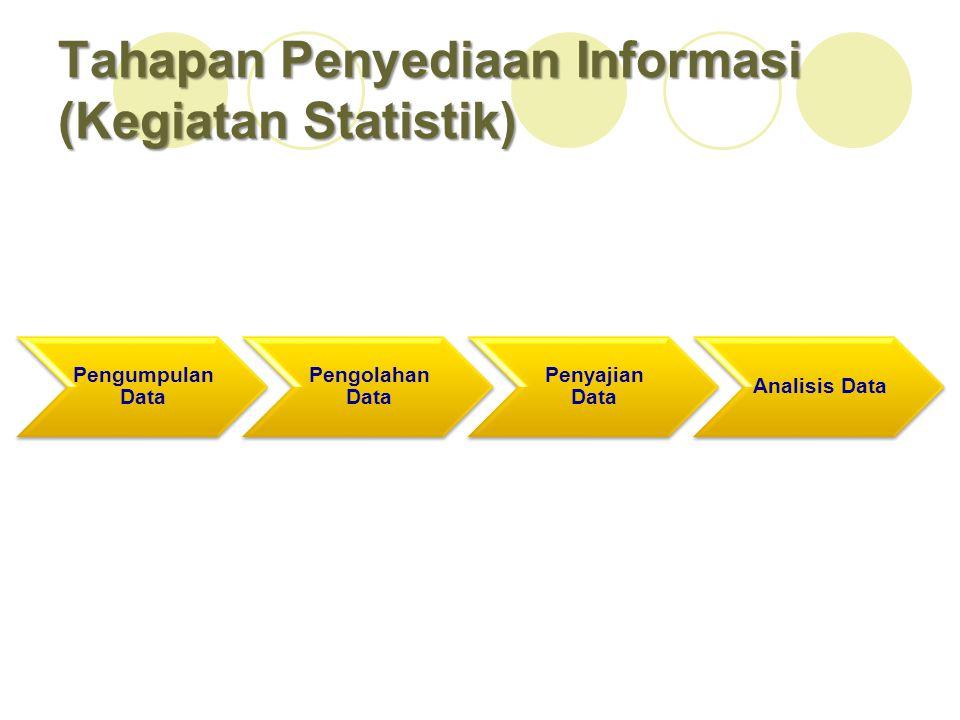 Tahapan Penyediaan Informasi (Kegiatan Statistik)