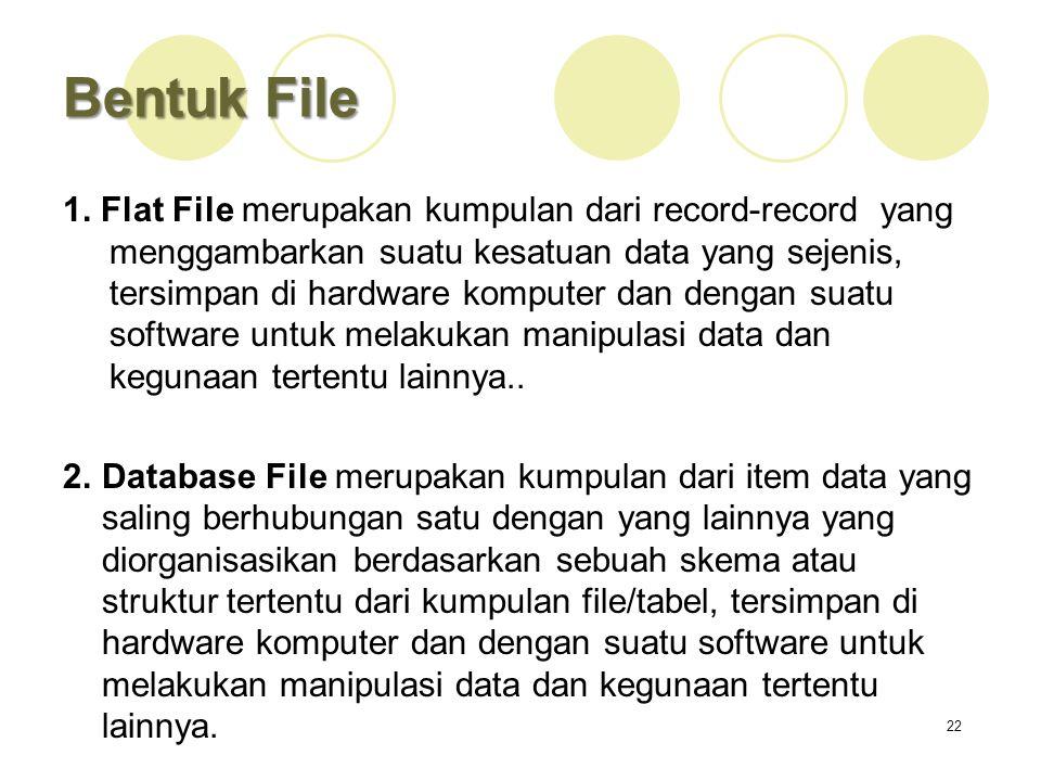 Bentuk File