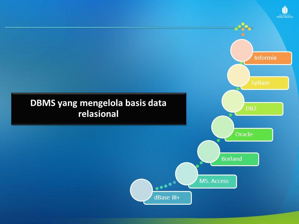 DBMS yang mengelola basis data relasional
