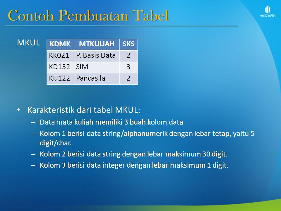 Contoh Pembuatan Tabel