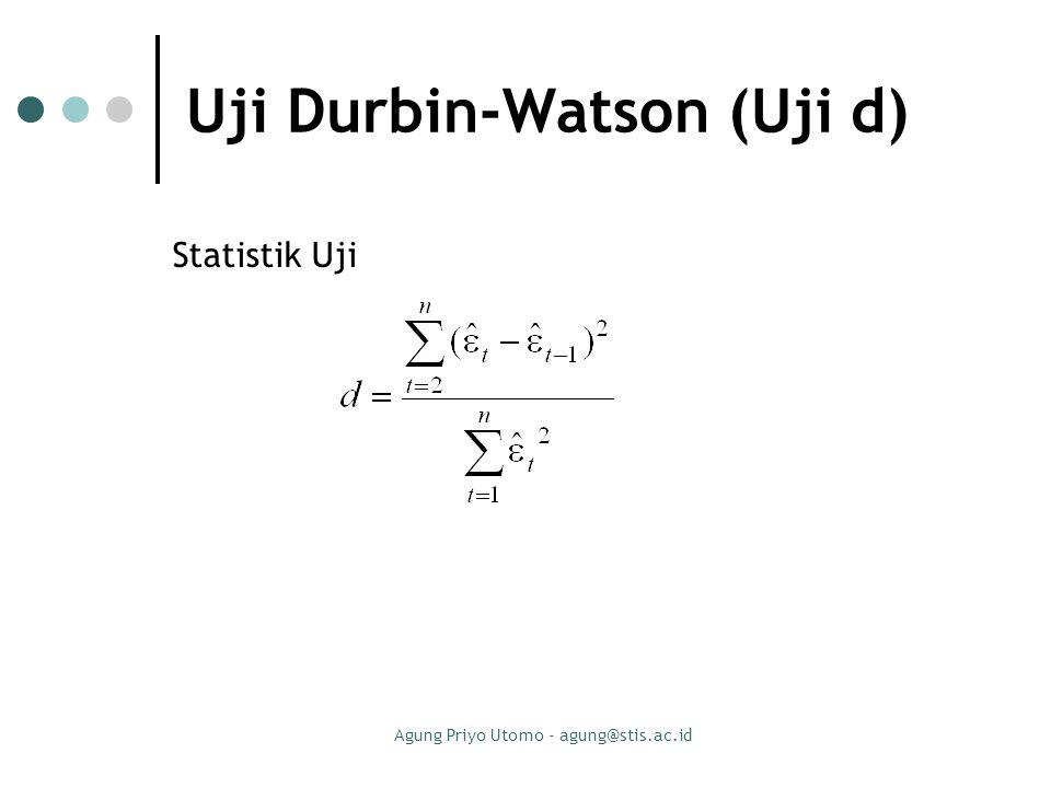 Uji Durbin-Watson (Uji d)