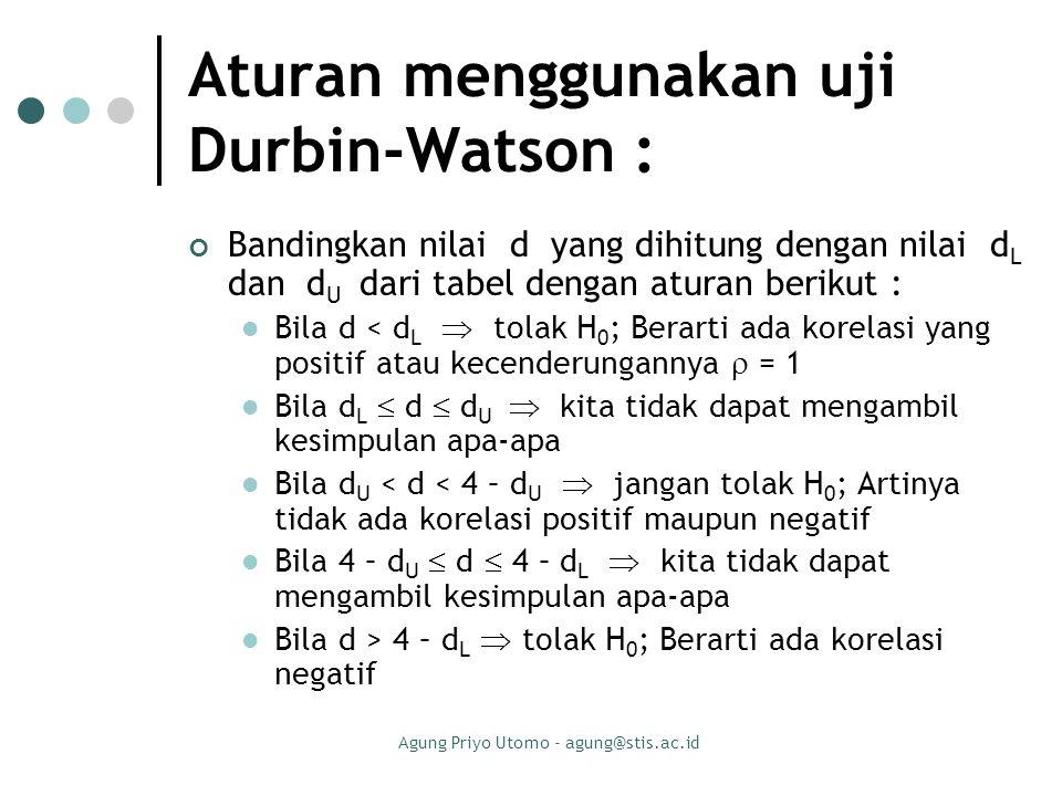 Aturan menggunakan uji Durbin-Watson :