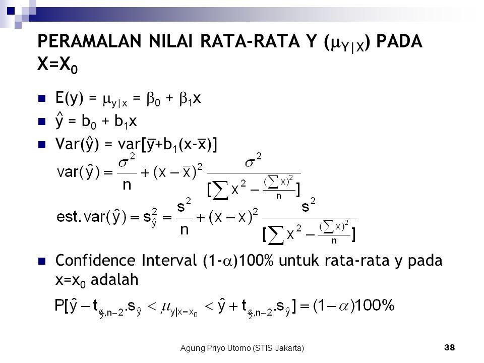 PERAMALAN NILAI RATA-RATA Y (Y|X) PADA X=X0