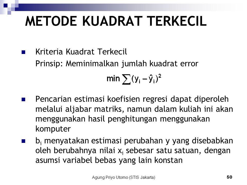 METODE KUADRAT TERKECIL
