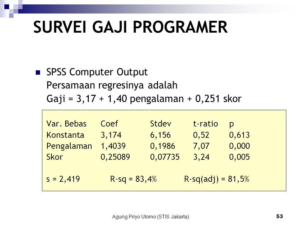 Agung Priyo Utomo (STIS Jakarta)