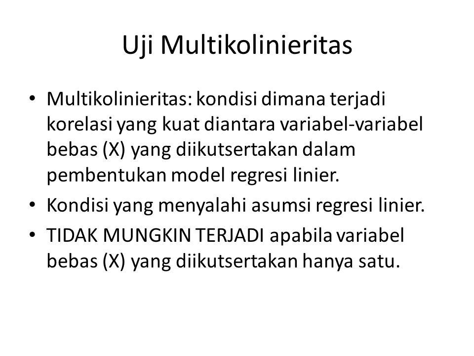 Uji Multikolinieritas