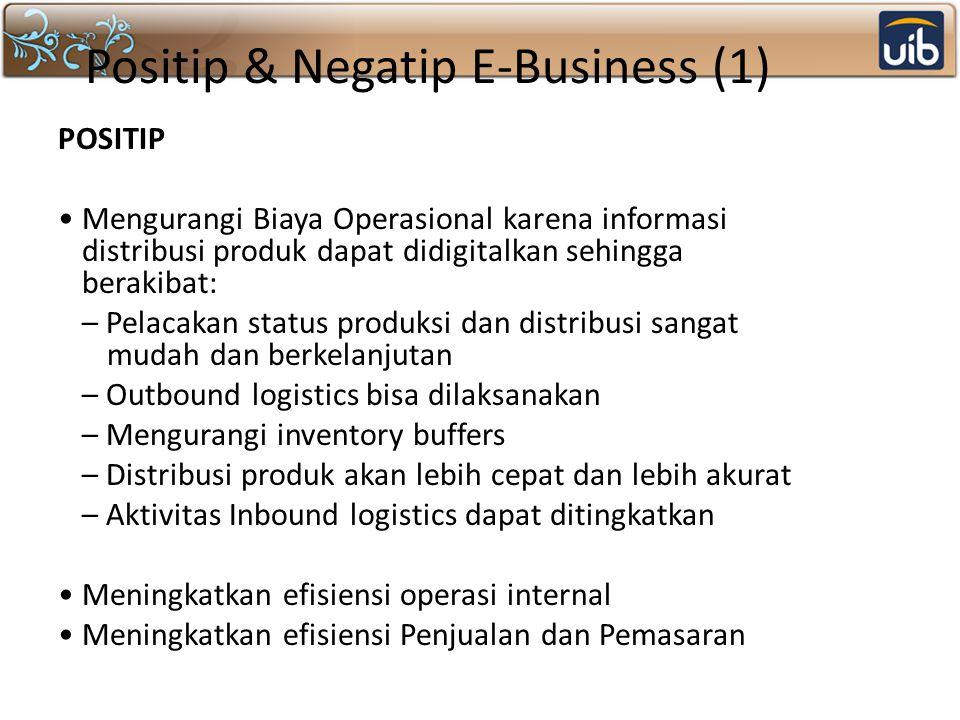 Positip & Negatip E-Business (1)