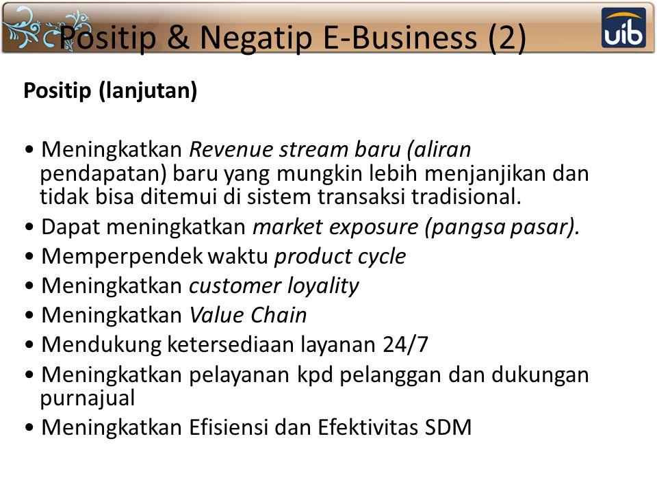 Positip & Negatip E-Business (2)