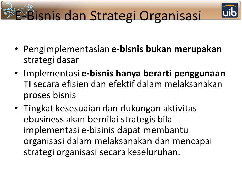 E-Bisnis dan Strategi Organisasi