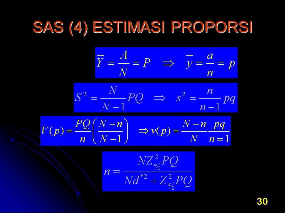 SAS (4) ESTIMASI PROPORSI