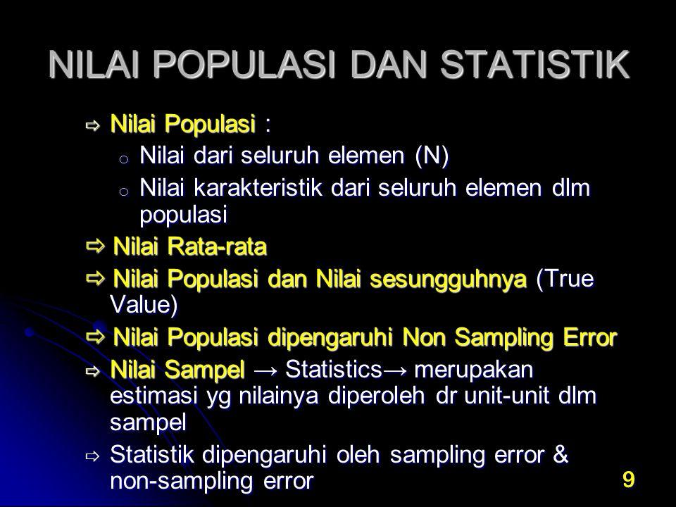 NILAI POPULASI DAN STATISTIK