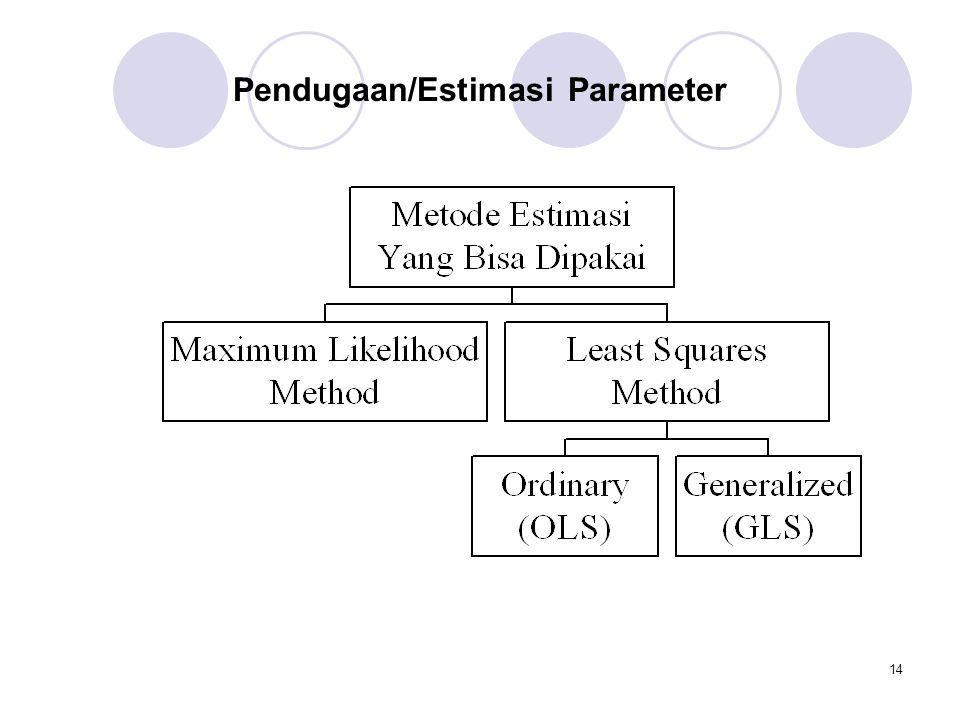 Pendugaan/Estimasi Parameter