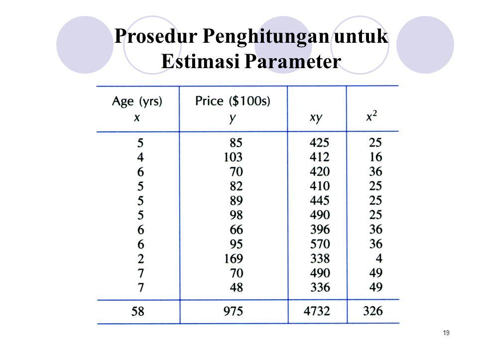 Prosedur Penghitungan untuk Estimasi Parameter