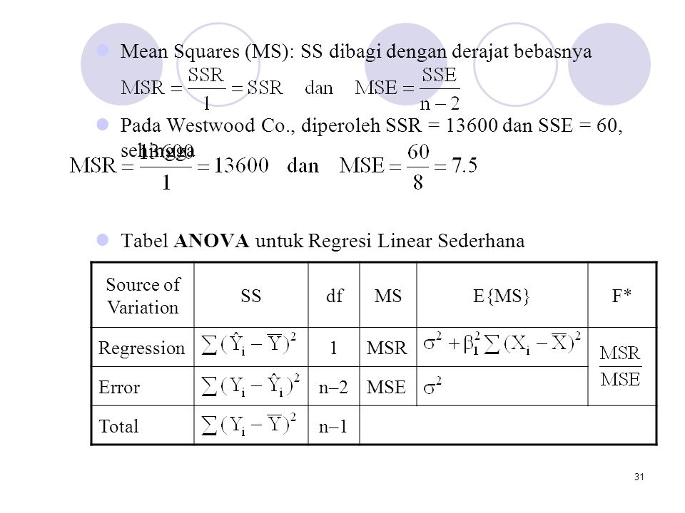 Mean Squares (MS): SS dibagi dengan derajat bebasnya