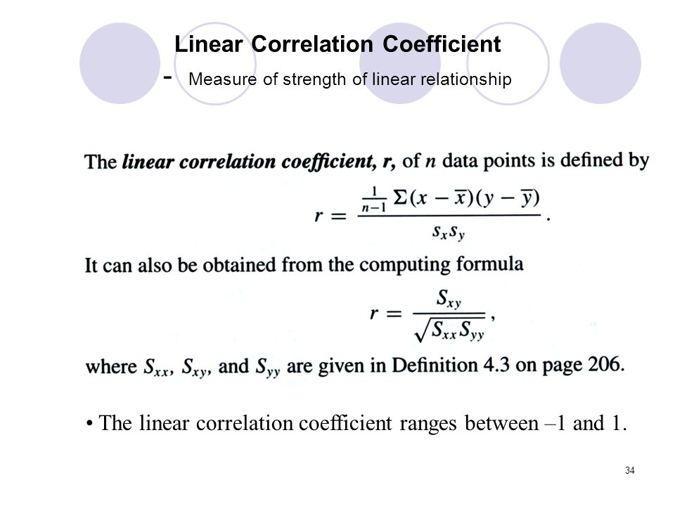 Linear Correlation Coefficient - Measure of strength of linear relationship