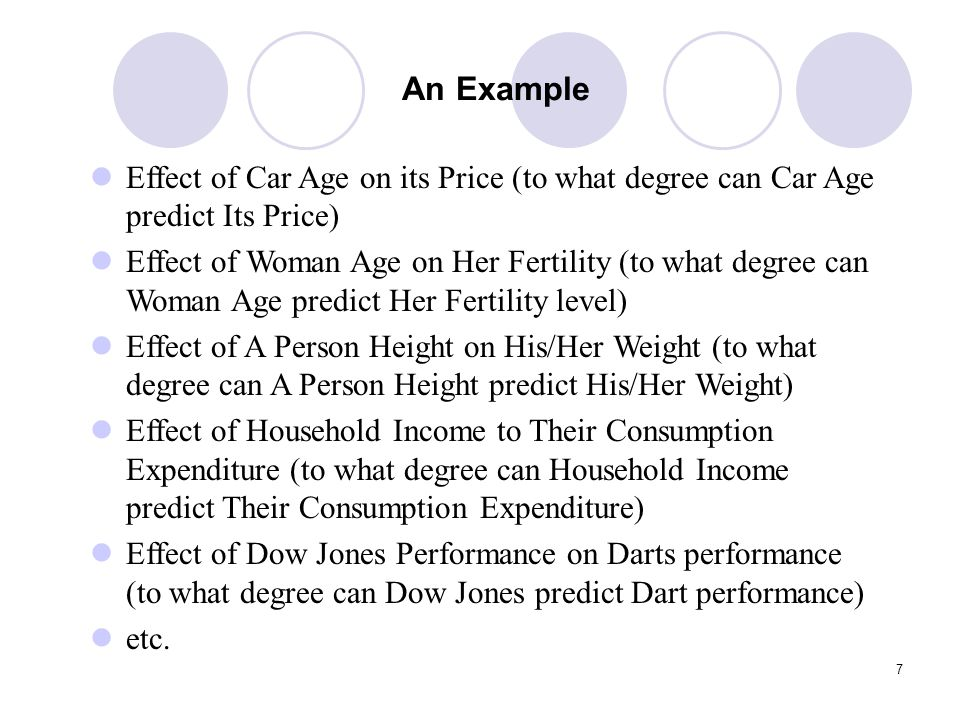 An Example Effect of Car Age on its Price (to what degree can Car Age predict Its Price)