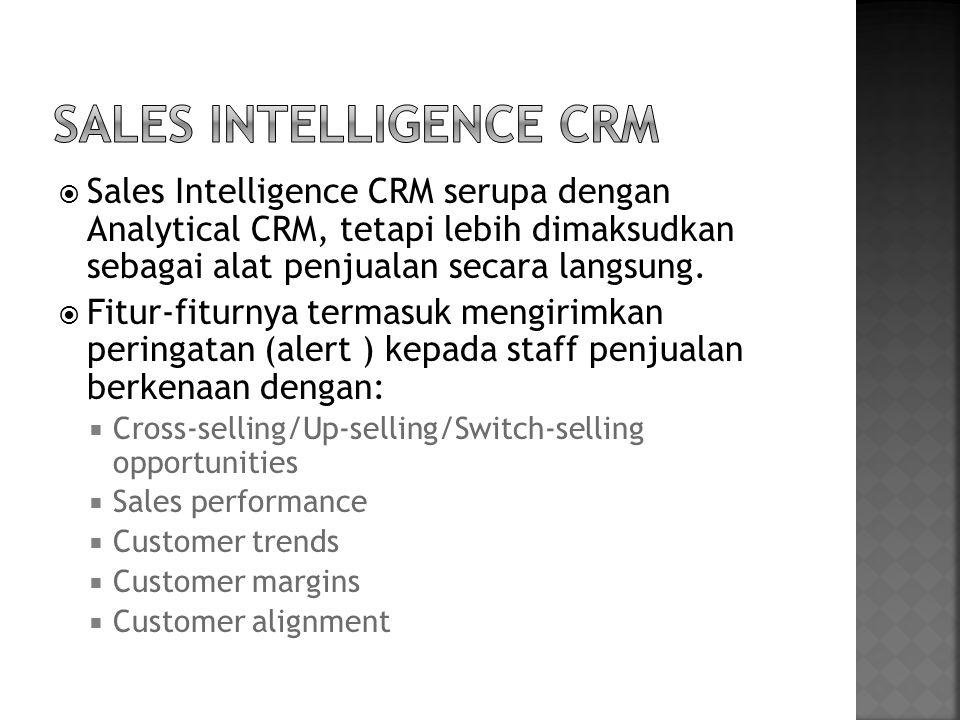 Sales Intelligence CRM
