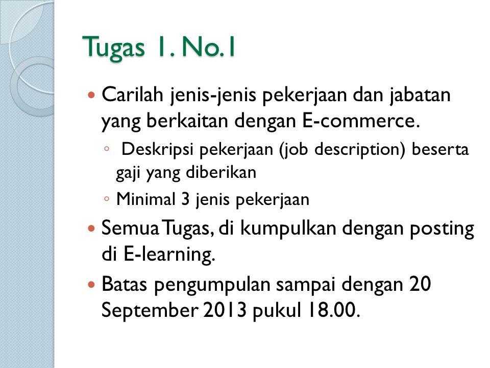Tugas 1. No.1 Carilah jenis-jenis pekerjaan dan jabatan yang berkaitan dengan E-commerce.