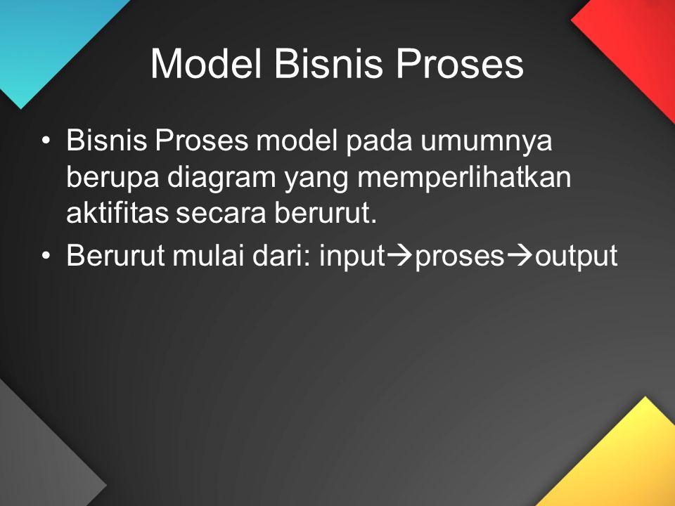 Model Bisnis Proses Bisnis Proses model pada umumnya berupa diagram yang memperlihatkan aktifitas secara berurut.
