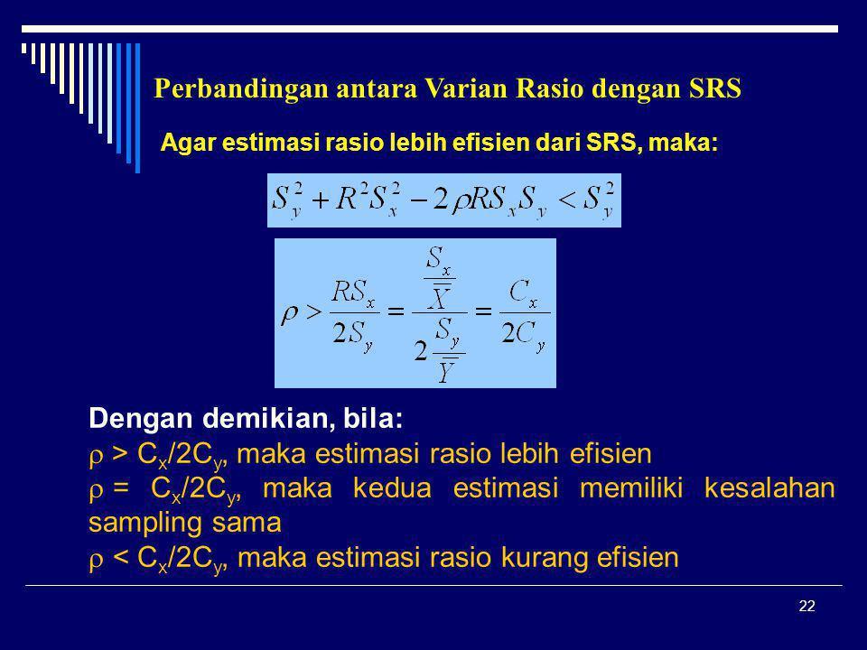 Perbandingan antara Varian Rasio dengan SRS