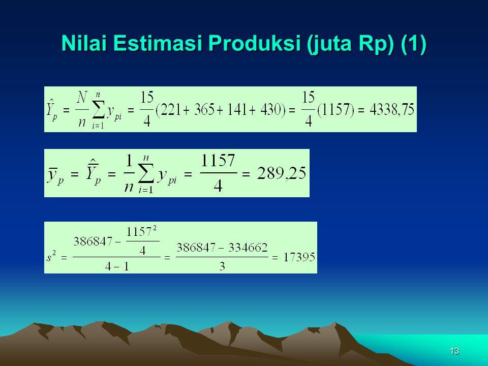 Nilai Estimasi Produksi (juta Rp) (1)