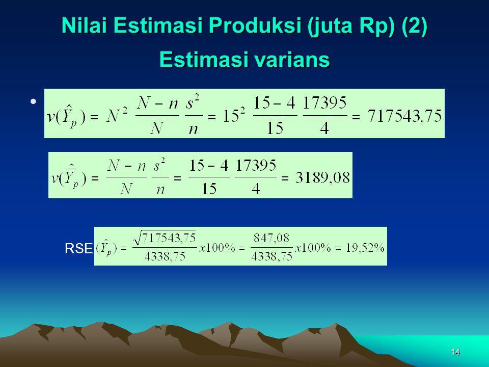 Nilai Estimasi Produksi (juta Rp) (2) Estimasi varians