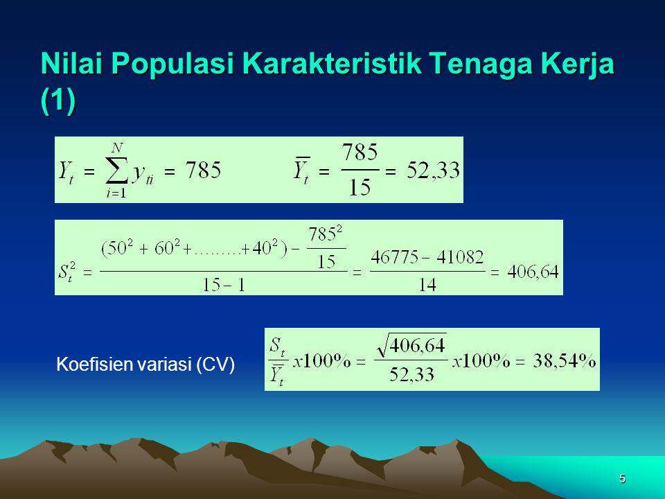 Nilai Populasi Karakteristik Tenaga Kerja (1)