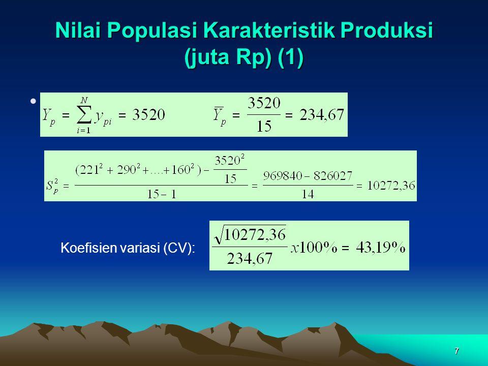 Nilai Populasi Karakteristik Produksi (juta Rp) (1)