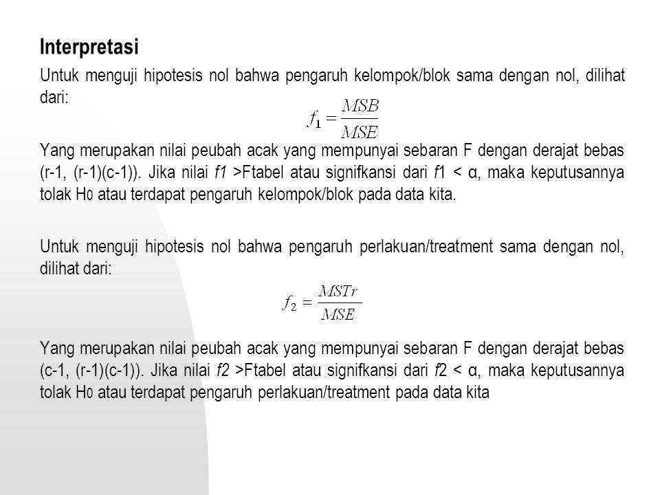 Interpretasi Untuk menguji hipotesis nol bahwa pengaruh kelompok/blok sama dengan nol, dilihat dari: