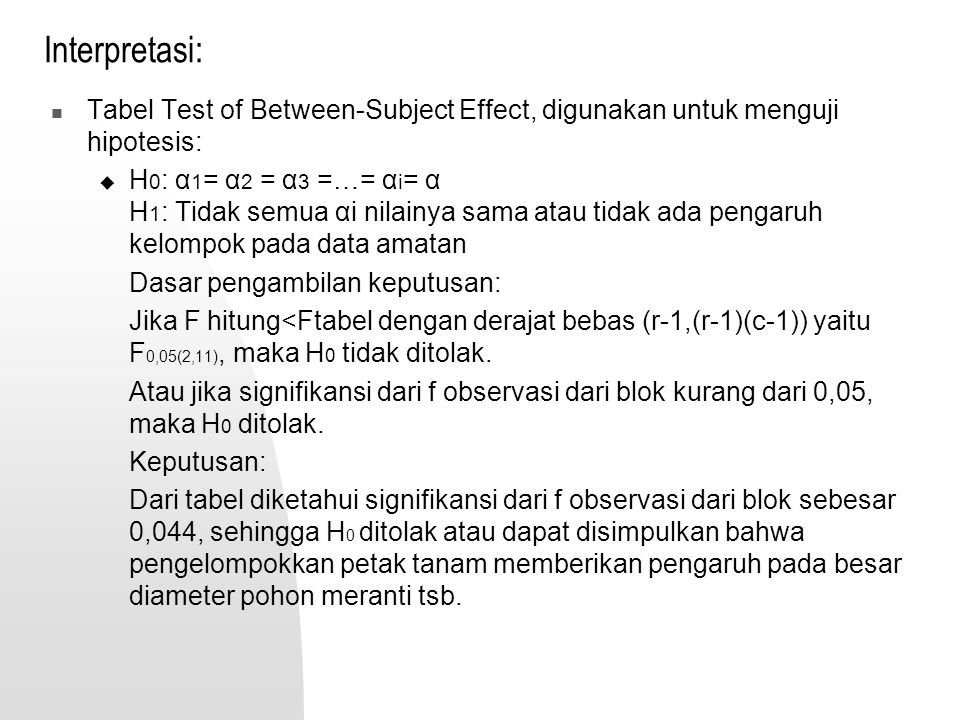 Interpretasi: Tabel Test of Between-Subject Effect, digunakan untuk menguji hipotesis:
