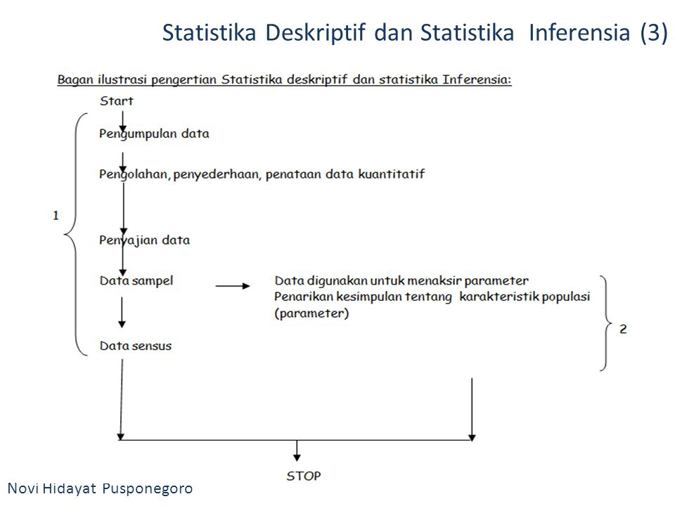 SEKOLAH TINGGI ILMU STATISTIK