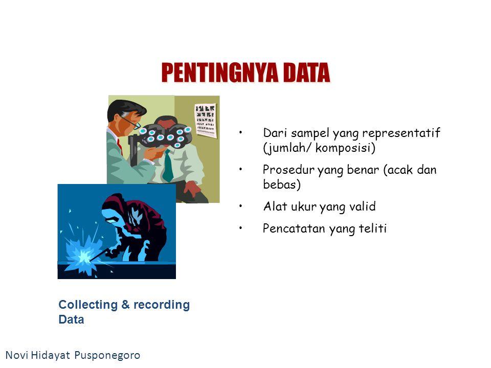 PENTINGNYA DATA Dari sampel yang representatif (jumlah/ komposisi)