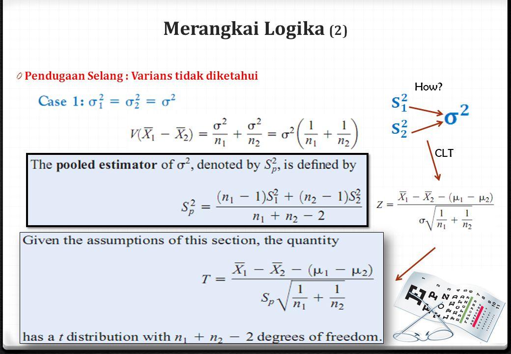 Merangkai Logika (2) Pendugaan Selang : Varians tidak diketahui How