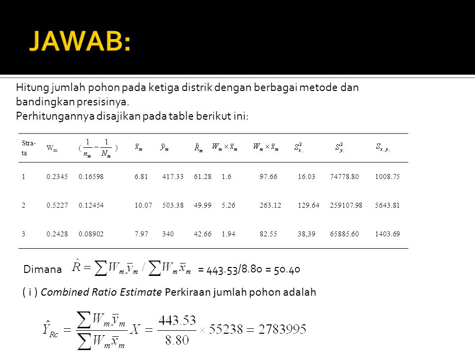 JAWAB: Hitung jumlah pohon pada ketiga distrik dengan berbagai metode dan bandingkan presisinya. Perhitungannya disajikan pada table berikut ini: