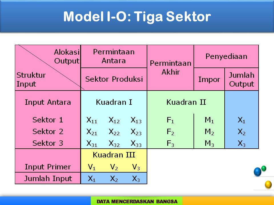Model I-O: Tiga Sektor