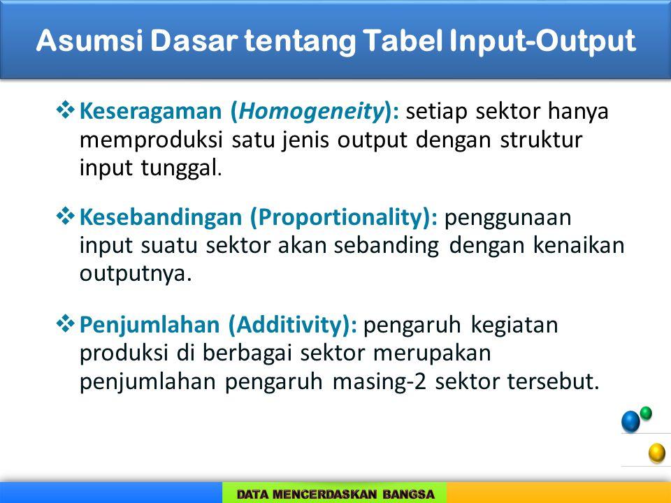Asumsi Dasar tentang Tabel Input-Output