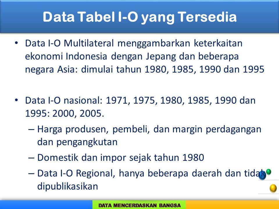 Data Tabel I-O yang Tersedia