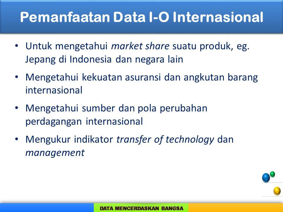Pemanfaatan Data I-O Internasional