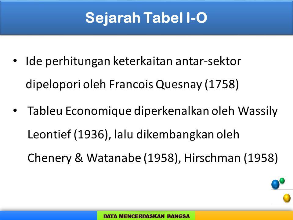 Sejarah Tabel I-O Ide perhitungan keterkaitan antar-sektor dipelopori oleh Francois Quesnay (1758)