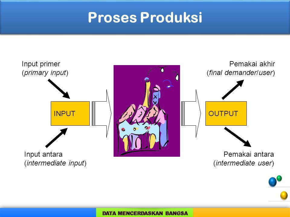 Proses Produksi Input primer (primary input) Pemakai akhir