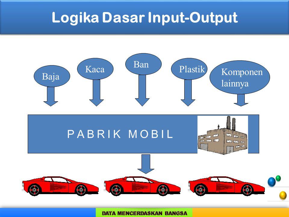 Logika Dasar Input-Output